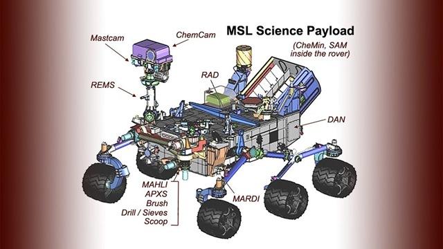 Mars-curiosity2