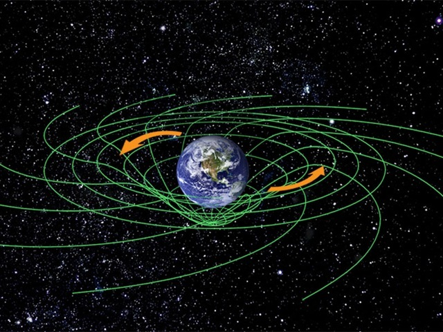 espace-temps-effet Lense–Thirring