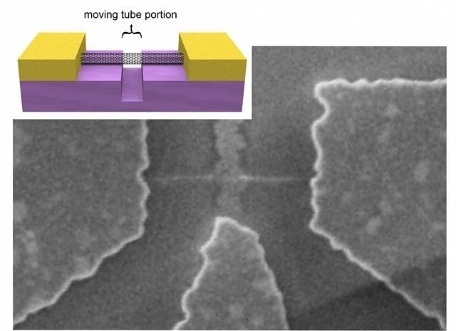 nanotube_resonator_mod