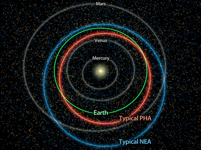 NEOWISE survey3