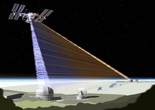 Un nouveau record de t l portation quantique entre deux for Miroir quantique