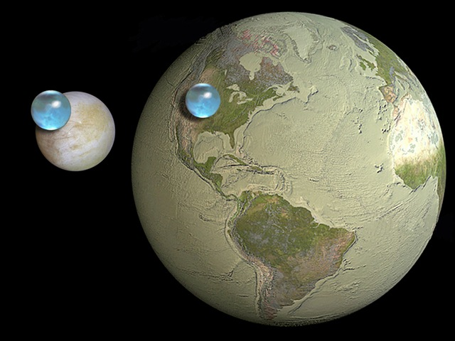 eau-Europe-Terre