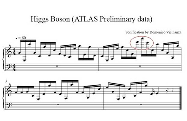 BosonHiggs-musique