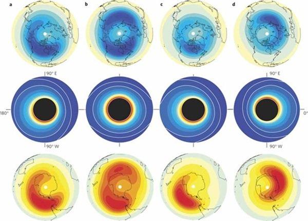 noyau-écart-hélmisphère-champ-manétique
