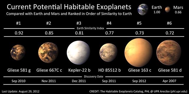 Liste-habitables_Gliese163c