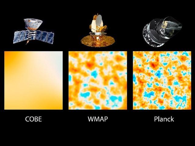 Planck-COBE-WMAP