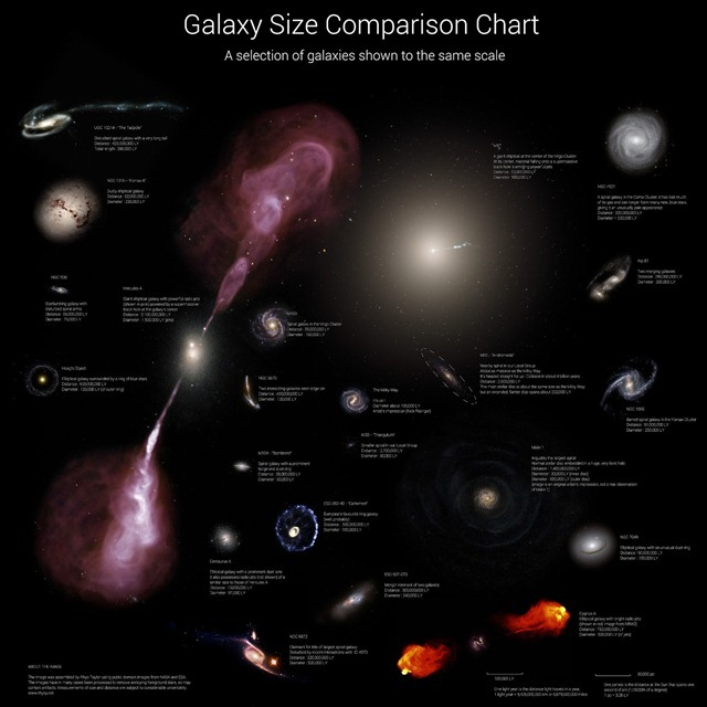 Galaxy-Size-Comparison-Chart12_thumb.jpg