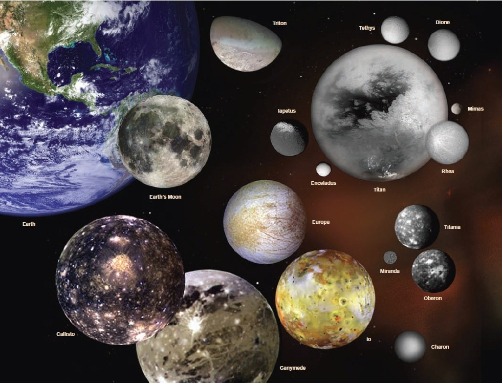 like the look all around how does solar system - photo #34
