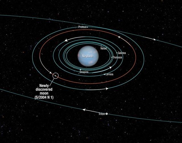 S2004-N-1-Neptune2_thumb.jpg