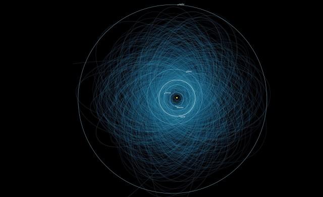 astrodes-potentiellement-dangereux-NASA.jpg