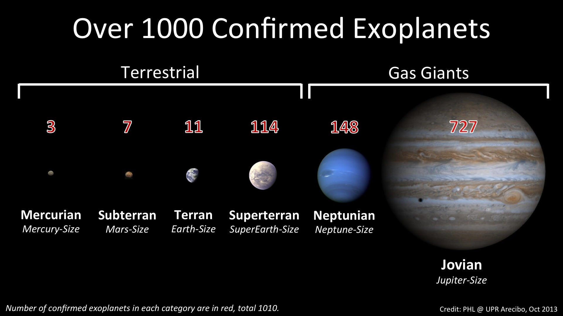 exoplanete liste