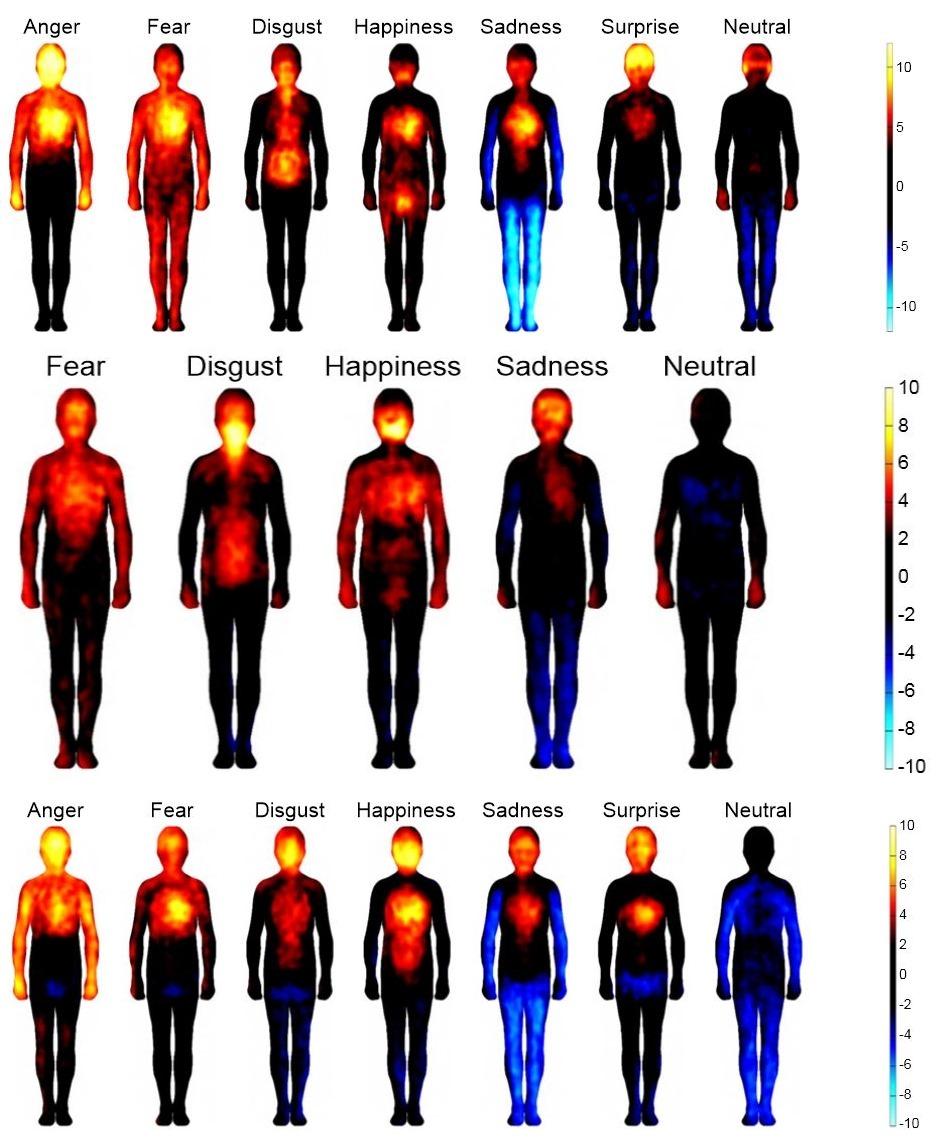Visualisez la chaleur de vos émotions