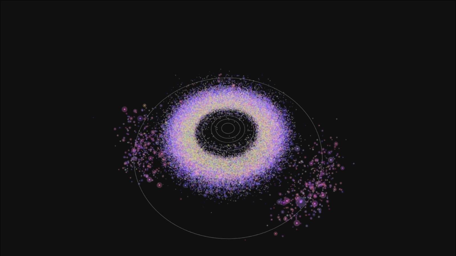 Admirez le mouvement orbital de 100 000 astéroïdes dans notre système solaire