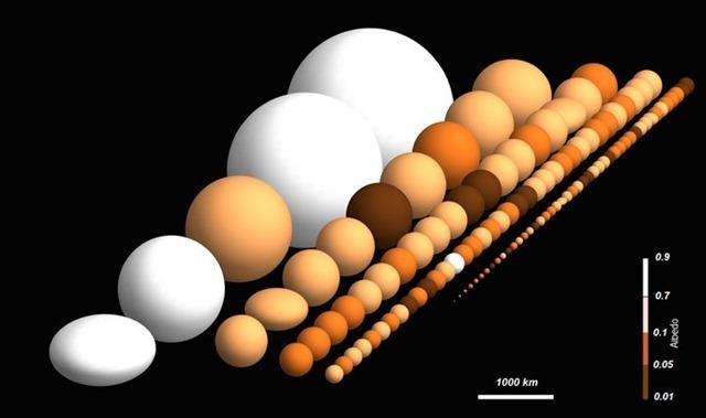 Herschel-objet-trans-Neptuniens_thumb.jpg