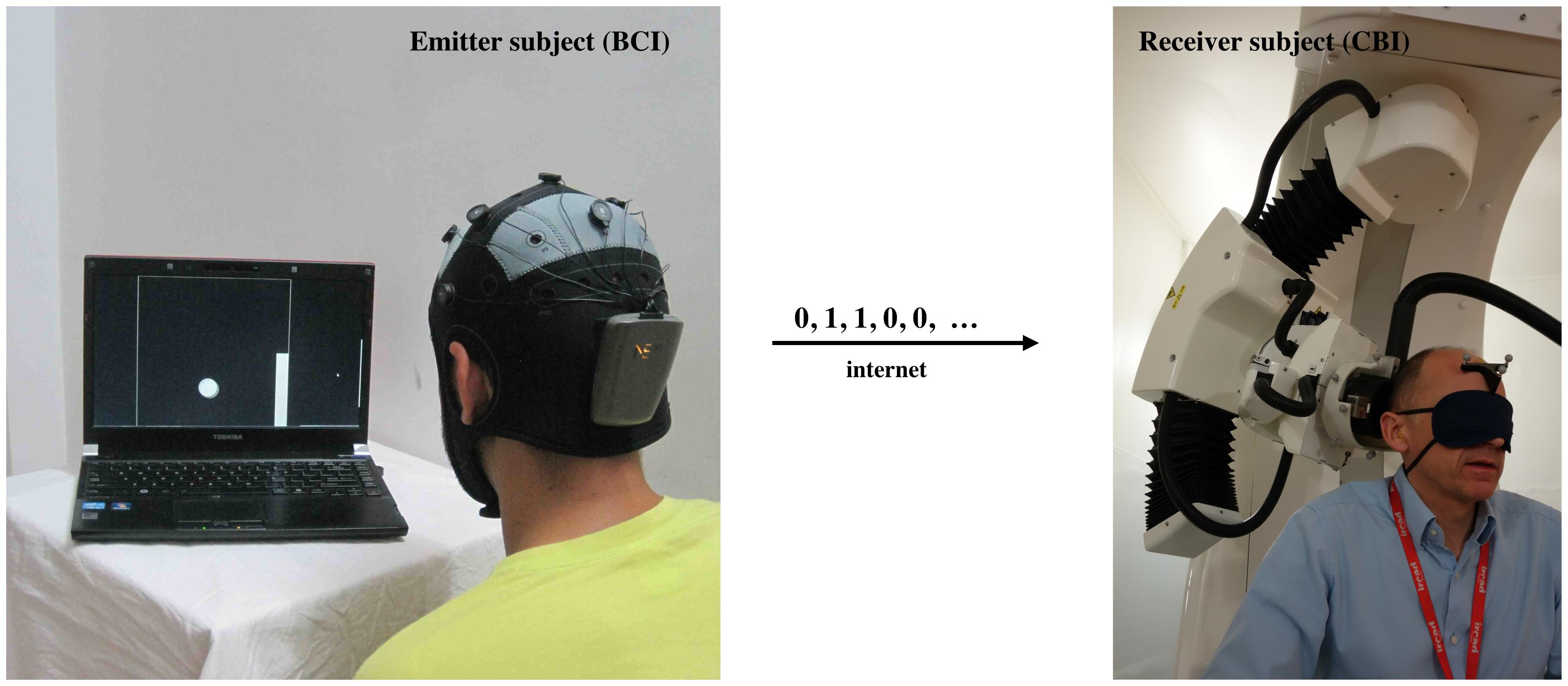 Télépathie via email : première démonstration de communication cerveau à cerveau entre des Humains