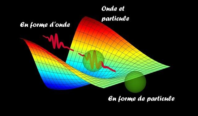 lumière-onde-particule