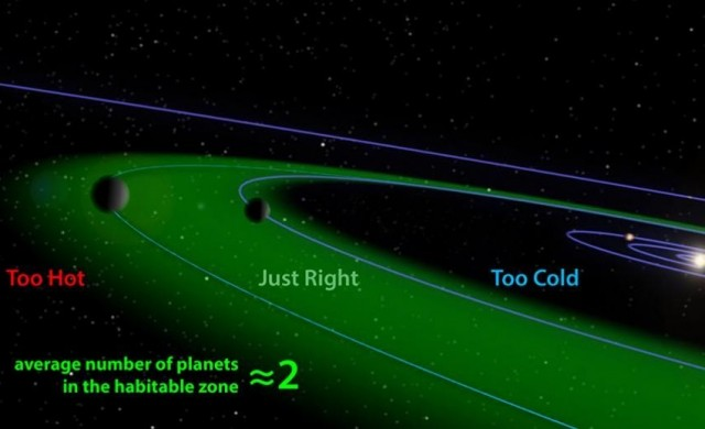 Habitable-Zone.jpg