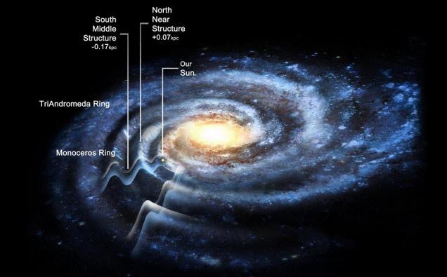 Taille-galaxie-2015.jpg