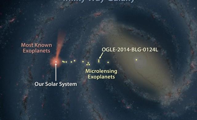 OGLE-2014-BLG-0124L.jpg