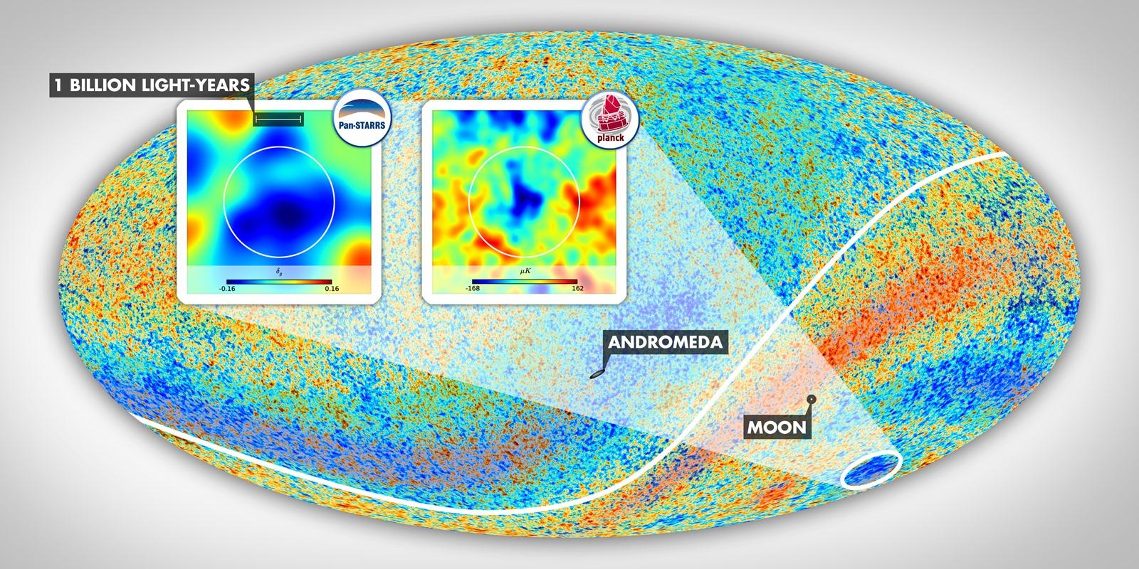 La plus grande structure connue dans l'Univers est Vide