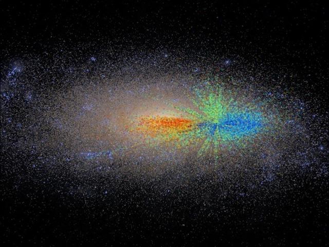 age-étoile-voie-lactée