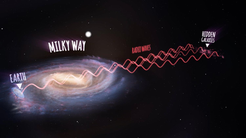 883 galaxies se cachent derrière notre Voie lactée