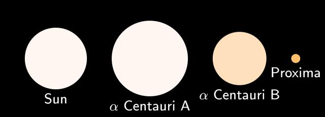 alpha-centauri-desc