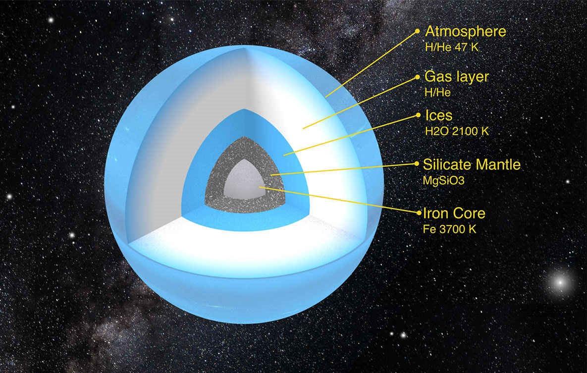 Si elle existe, à quoi ressemblerait la 9e planète de notre système solaire ? (+MAJ 11.04)
