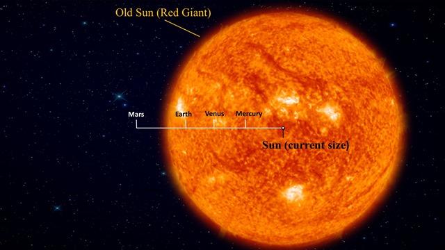 Comparaison-soleil-géante rouge