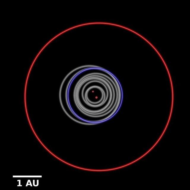 Kepler-1647 b-2-orbite