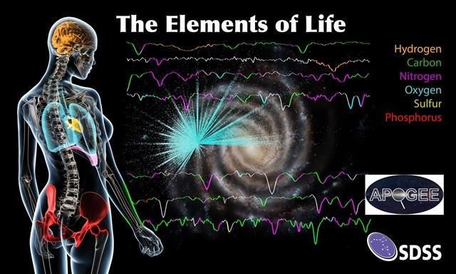 ElementsInSpace_V6