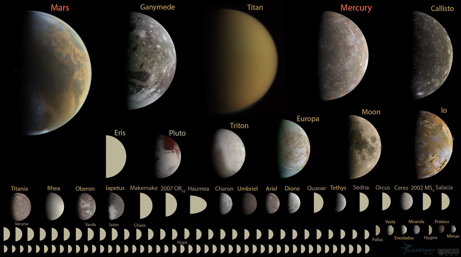 En tentant de redonner l'ancien statut de Pluton, des astronomes pourraient enrichir notre système solaire de 110 planètes