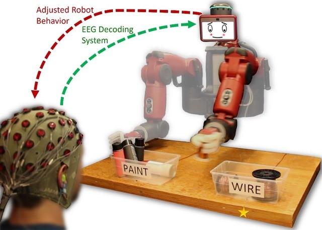 robot-pensée-CSAIL 1
