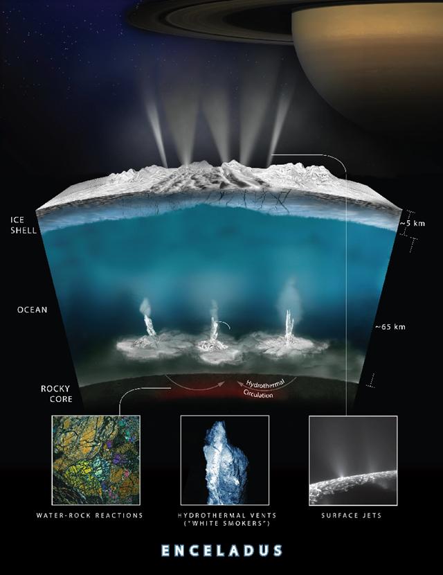 encelade-act Hydrothermal 17