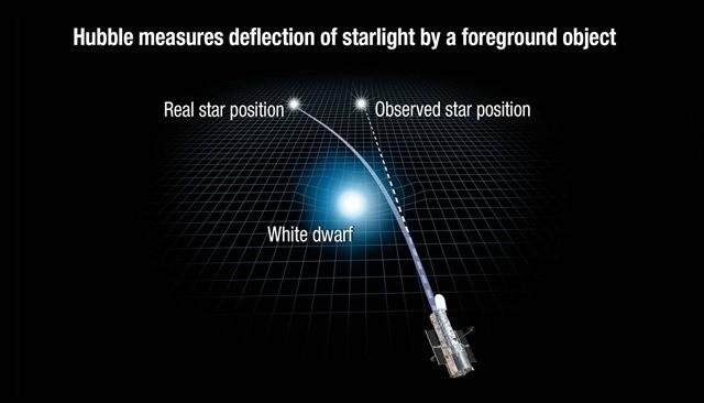 lentille-gravitationnelle-Hubble.jpg