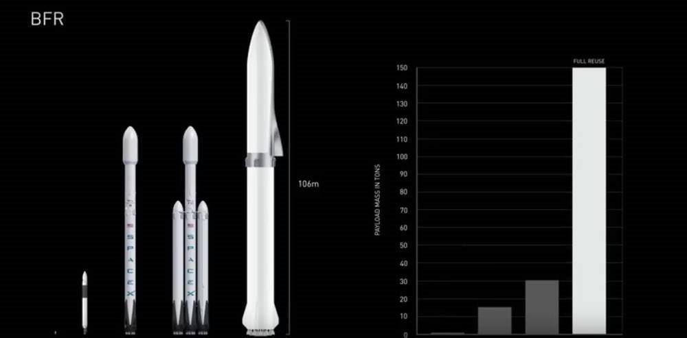 musk-BFR