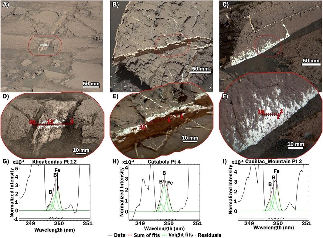veines boron Mars