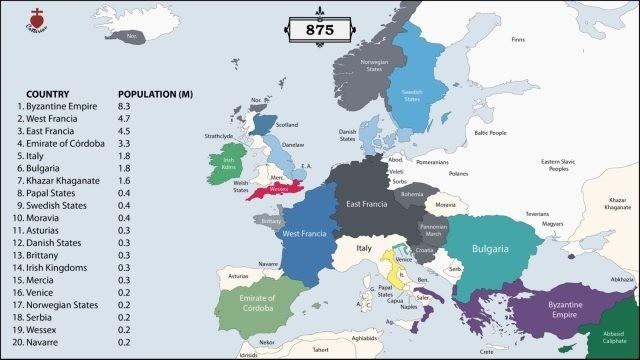 L'histoire de l'Europe et de ses populations cartographiées par années