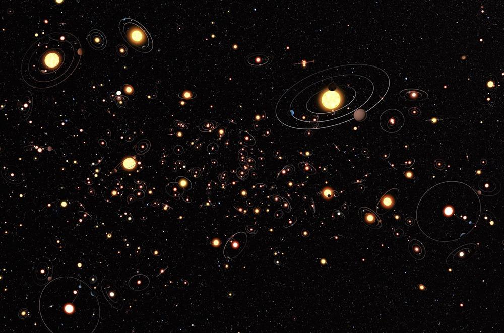 Découvertes de 100 nouveaux mondes extraterrestres par la mission Kepler